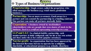 Financial Accounting: Basic Accounting Concepts