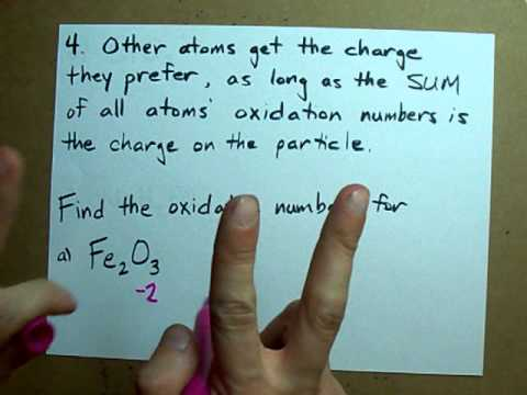 oxidation - How to assign oxidation numbers to the atoms in a molecule. 1. Elements have oxidation number = 0 2. Hydrogen's always +1 (except in