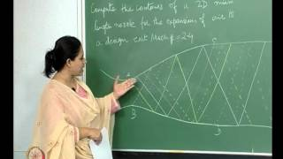 Mod-01 Lec-21 Lecture-21-Application Of The Method Of Characteristics: