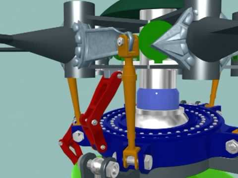 rotor - S-61 Sea King Helicopter Rotor Head Animation;Made by Karel Kinable