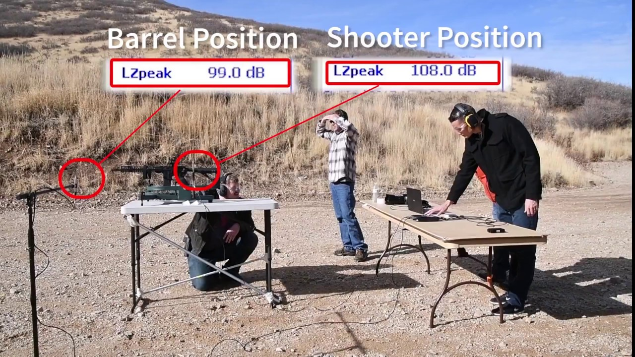 Gunshot Testing with LxT QPR