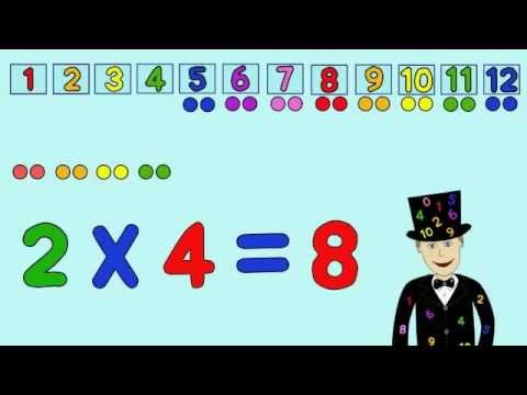 The 2 Times Table Song (version 2) (видео)