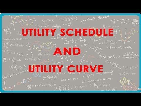 1141. CBSE Economics Class XII - Utility Zeitplan und Utility Curve