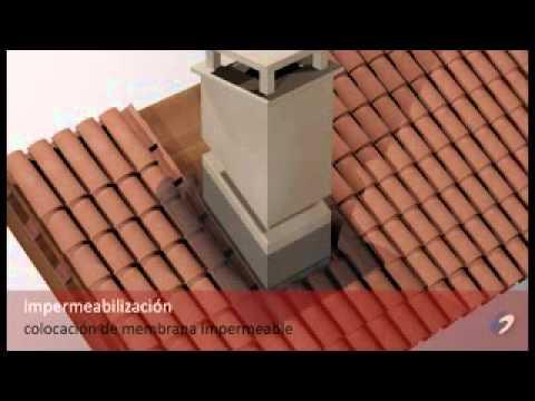 Cumbreras para chimeneas videos videos relacionados con cumbreras para chimeneas - Como se hace una chimenea ...