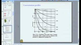 Mod-04 Lec-20 Gas-solid Catalytic Reactions - Diffusion&Reaction I