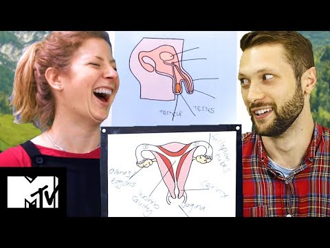 Can You Name All The Parts In The Penis And Vagina?