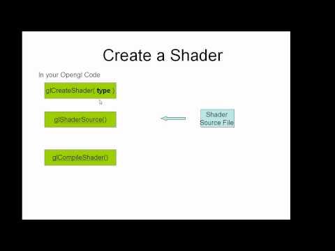Opengl GLSL Programming 1