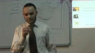 1-تقنيات البيع و نفسية المسير 02-06-2011