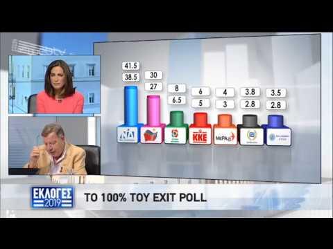 Η εκτίμηση για το εκλογικό αποτέλεσμα, στο 100% του exit poll | 07/07/2019 | ΕΡΤ