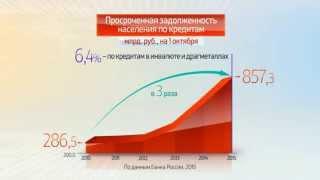 Россия в цифрах. Задолженность населения по кредитам