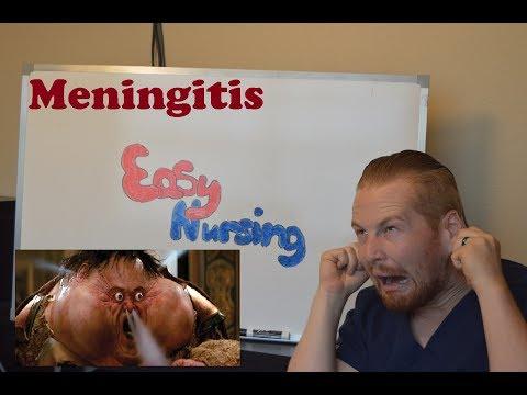Meningitis - NCLEX Review