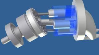 Schrägachsenmaschine/ bent-axis (axial piston) pump (motor)