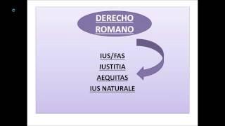 Umh1191sp-2013-14 UD1-Tema 0 Introducción Al Derecho Romano