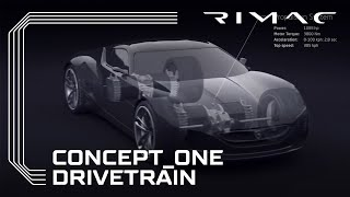 Rimac Concept_One Video 02