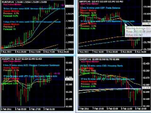 4 keys to profitable forex trend trading pdf download