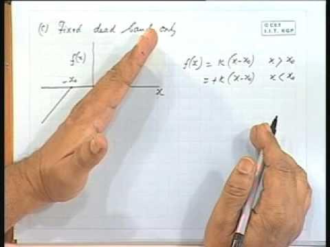 Vortrag - 2 Einführung in die Linearität und Nichtlinearität
