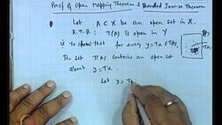 Mod-01 Lec-34 Open Mapping Theorem