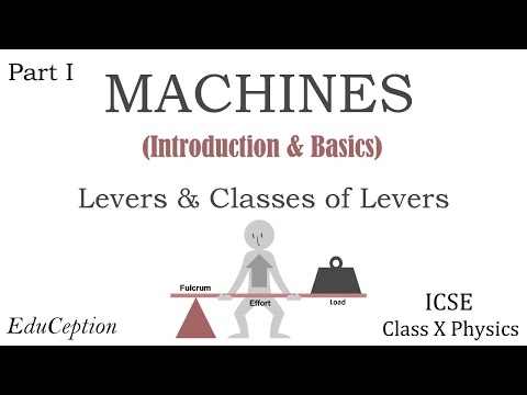 MACHINES Part 1: INTRODUCTION & CLASSES OF LEVERS