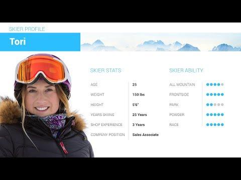 Video: Volkl Kenja Skis 2019 25 50