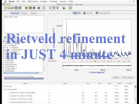 Rietveld refinement in 4 minute │The simplest way to refine XRD results │ using MAUD