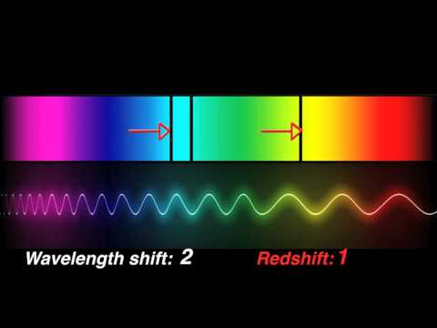 Redshift - http://www.facebook.com/ScienceReason ... Science@ESA (Episode 4): Following The Redshift (Part 1) - The Earliest Stars and Galaxies In The Universe. From HS...