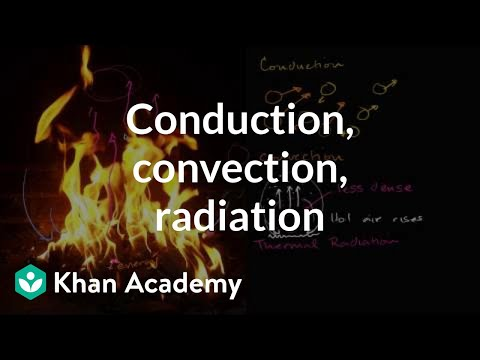 Thermal Conduction Convection And Radiation Video Khan