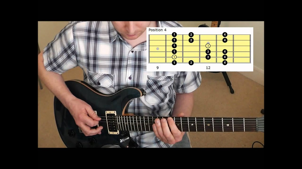 How To Play The Natural Minor Scale In 5 Positions On Guitar