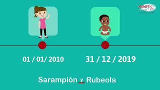 Sarampión y Rubéola