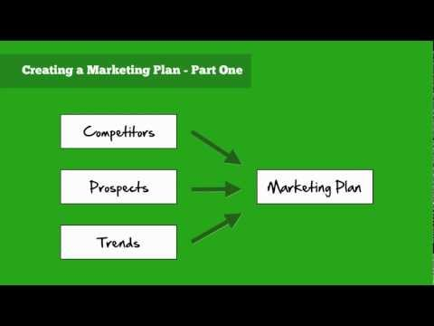 Marketing Plan for small business – part 1