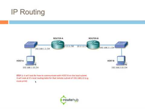 routers - Get an overview of IP Routing where we discuss Cisco routers, What is Routing, Routing Protocols, and more!
