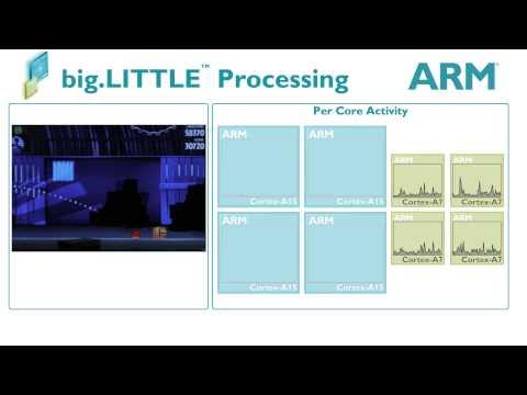 ARM big.LITTLE в Angry Birds