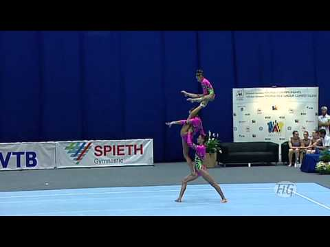 World Gymnastics