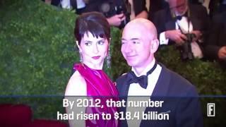 Jeff Bezos  Richest Man in the World