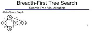Step-by-Step: Depth First Tree Search And Breadth First Tree Search
