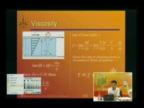 Grundlagen der Strömungslehre: Einführung in die Strömungsmechanik