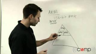 Authentication & Key Management (Marcus Burton, CWNP)