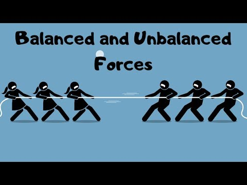 Balanced and Unbalanced Forces-Explanation and Real-Life Examples