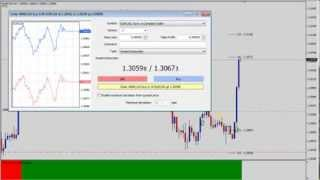 Forex Live Trading - How To Make $1500 In No Time At All