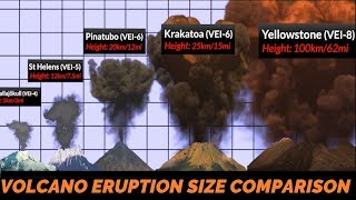 Video Volcano Eruption Power Comparison MP3, 3GP, MP4, WEBM, AVI, FLV Desember 2018