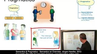Semantics and Pragmatics - Semantics an Overview