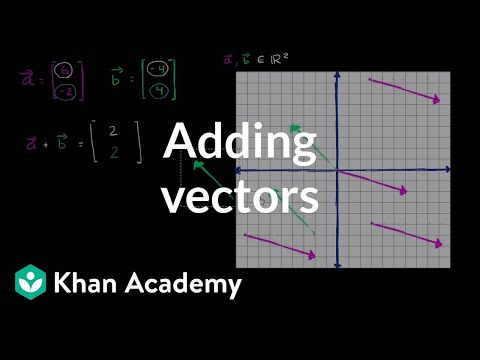 Adding Vectors Algebraically Graphically Video Khan Academy