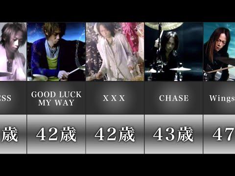 【L'Arc~en~Ciel】歴代PVのyukihiroを年齢付きでまとめてみた【ラルクアンシエル】 видео