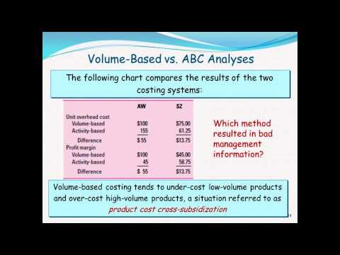 Management & Cost Accounting: ABC & Customer Profitability Analysis (Part 2)