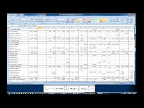 Species Evenness Index Calculation (Evar) in Excel