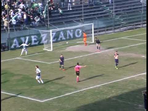 Campionato di serie D 2018/19 Avezzano - Santarcangelo 2-0