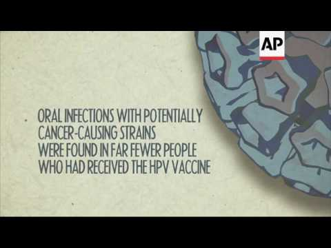 Vaccine May Cut HPV Oral Infections in Men