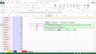 Mr Excel&excelisfun Trick 114: Cross Tabulated AVERAGING 3 Criteria: PivotTable Or AVERAGEIFS
