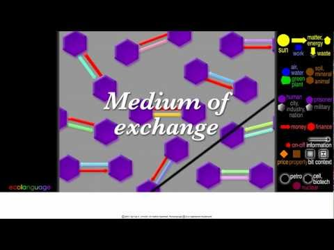 Money 1 - Medium of exchange