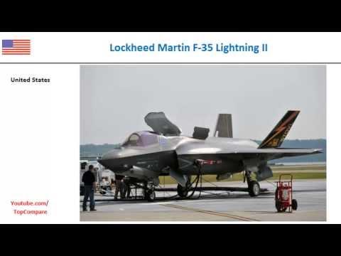 Chengdu J-20 versus Lockheed Martin...