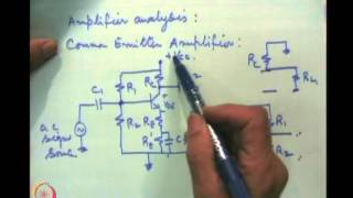 Mod-03 Lec-13 Small Signal Amplifiers Analysis Using R - Parameters